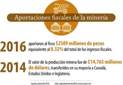 minería 3.jpg