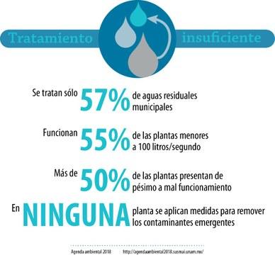 tratamiento de aguas.jpg